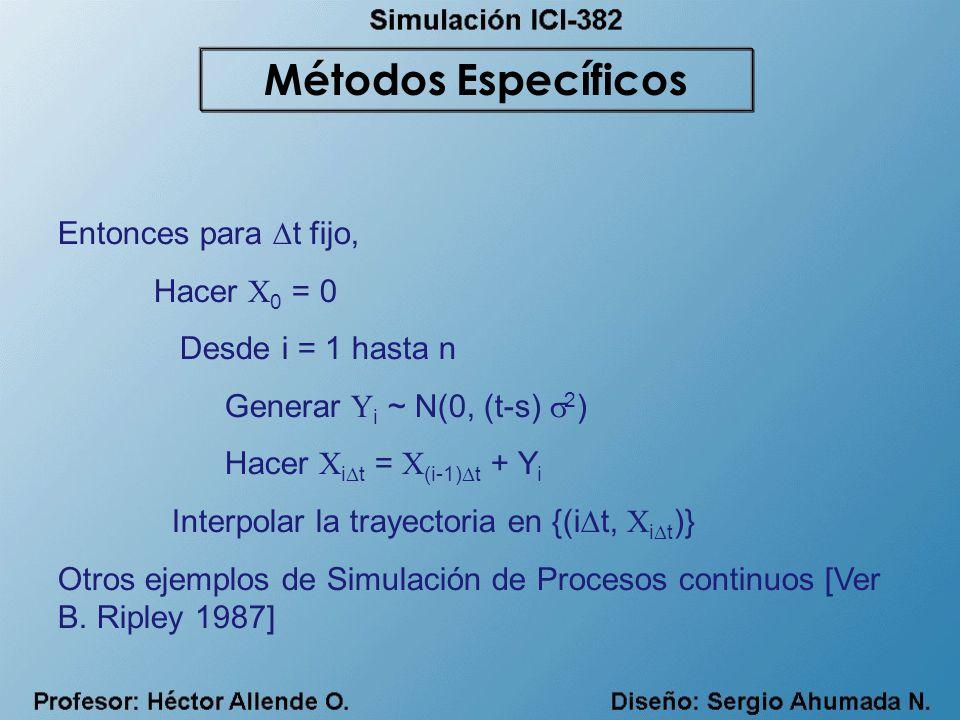Entonces para t fijo, Hacer X 0 = 0 Desde i = 1 hasta n Generar Y i ~ N(0, (t-s) 2 ) Hacer X i t = X (i-1) t + Y i Interpolar la trayectoria en {(i t,