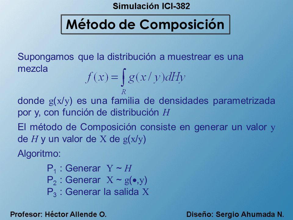 Supongamos que la distribución a muestrear es una mezcla donde g ( x / y ) es una familia de densidades parametrizada por y, con función de distribuci
