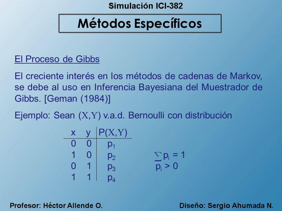 El Proceso de Gibbs El creciente interés en los métodos de cadenas de Markov, se debe al uso en Inferencia Bayesiana del Muestrador de Gibbs. [Geman (