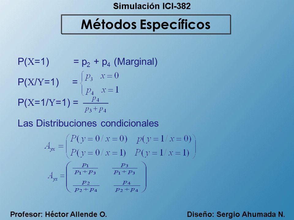 P( X =1) = p 2 + p 4 (Marginal) P( X / Y =1) = P( X =1/ Y =1) = Las Distribuciones condicionales Métodos Específicos