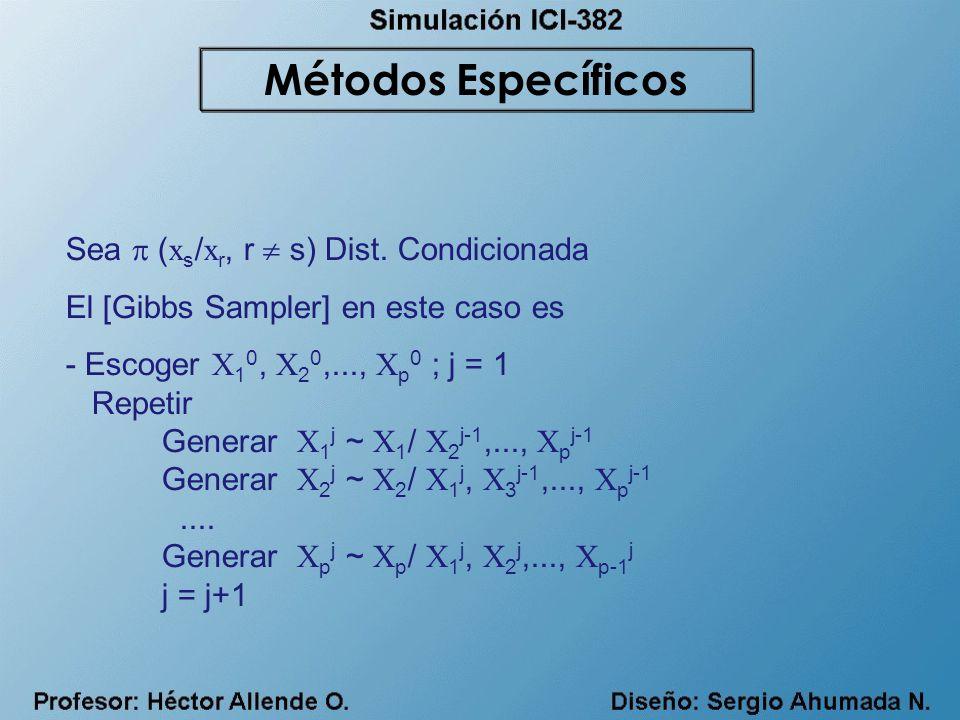 Sea ( x s / x r, r s) Dist. Condicionada El [Gibbs Sampler] en este caso es - Escoger X 1 0, X 2 0,..., X p 0 ; j = 1 Repetir Generar X 1 j ~ X 1 / X