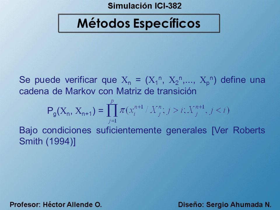 Se puede verificar que X n = ( X 1 n, X 2 n,..., X p n ) define una cadena de Markov con Matriz de transición P g ( X n, X n+1 ) = Bajo condiciones su