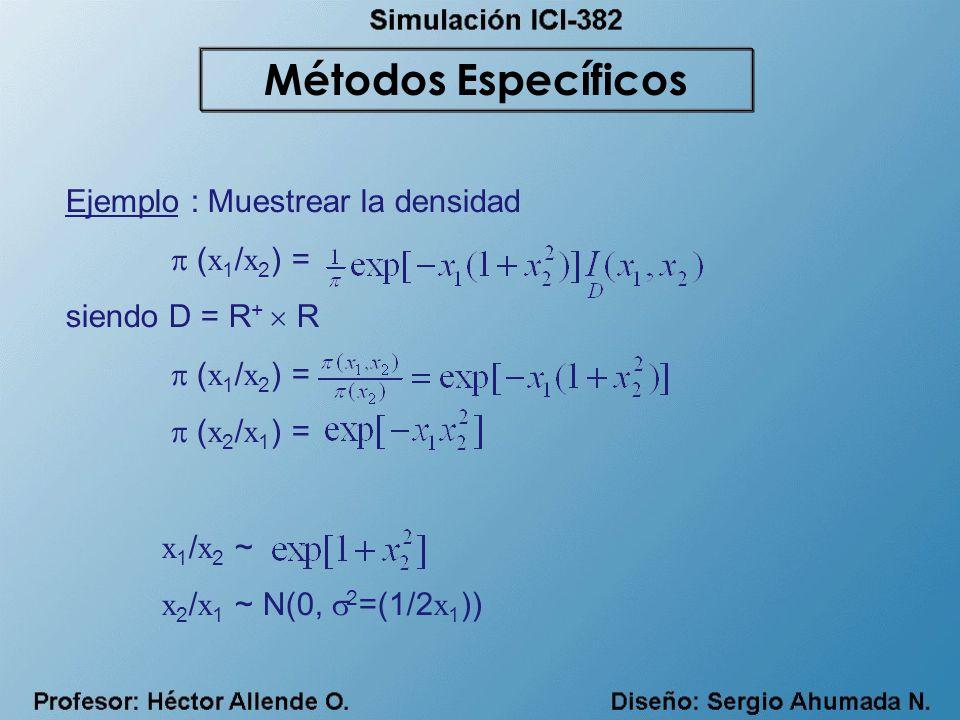 Ejemplo : Muestrear la densidad ( x 1 / x 2 ) = siendo D = R + R ( x 1 / x 2 ) = ( x 2 / x 1 ) = x 1 / x 2 ~ x 2 / x 1 ~ N(0, 2 =(1/2 x 1 )) Métodos E