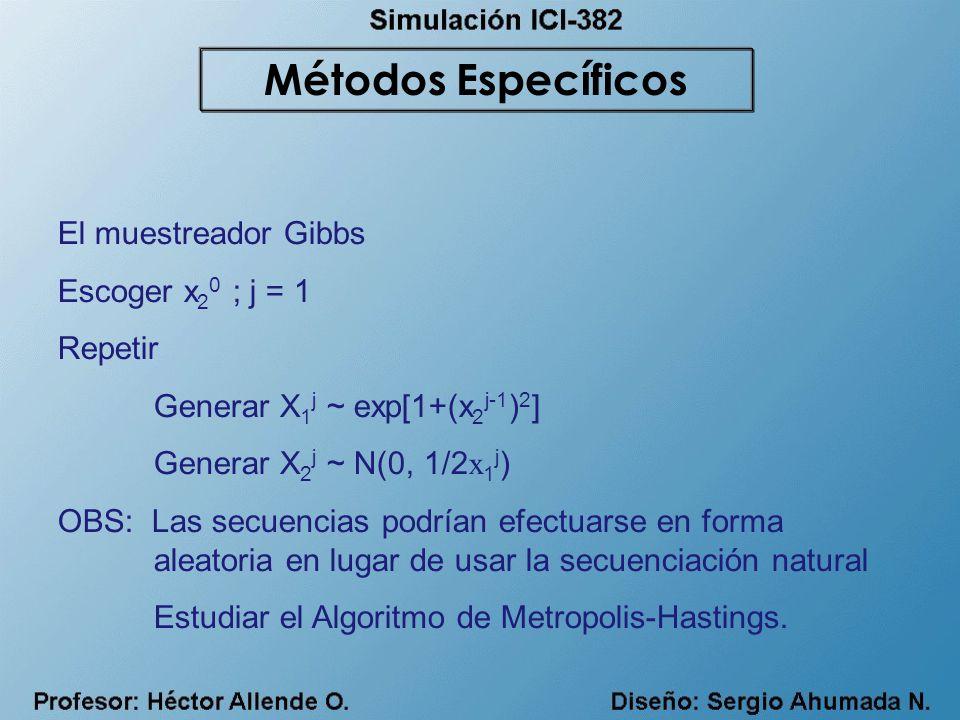 El muestreador Gibbs Escoger x 2 0 ; j = 1 Repetir Generar X 1 j ~ exp[1+(x 2 j-1 ) 2 ] Generar X 2 j ~ N(0, 1/2 x 1 j ) OBS: Las secuencias podrían e