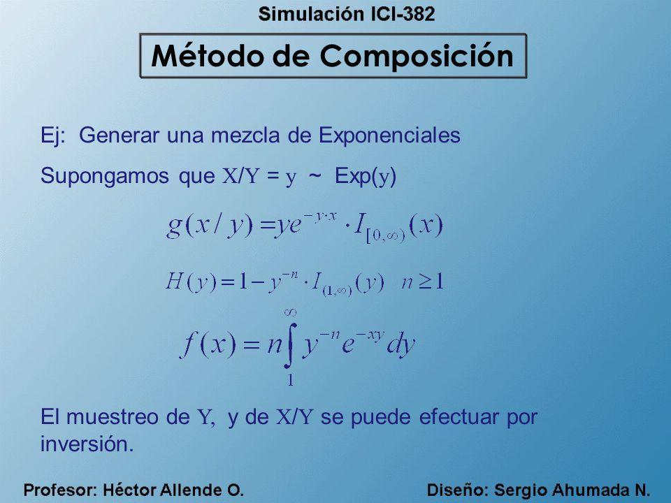 Ej: Generar una mezcla de Exponenciales Supongamos que X / Y = y ~ Exp( y ) El muestreo de Y, y de X / Y se puede efectuar por inversión. Método de Co
