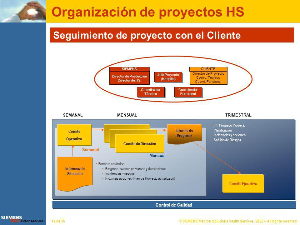 © SIEMENS Medical Solutions Health Services, 2005 – All rights reserved19 de 36 Jefe Proyecto (hospital) Coordinador Funcional Coordinador Funcional C