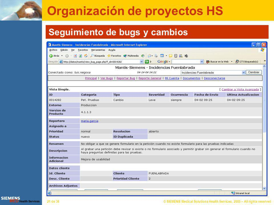 © SIEMENS Medical Solutions Health Services, 2005 – All rights reserved21 de 36 Organización de proyectos HS Seguimiento de bugs y cambios