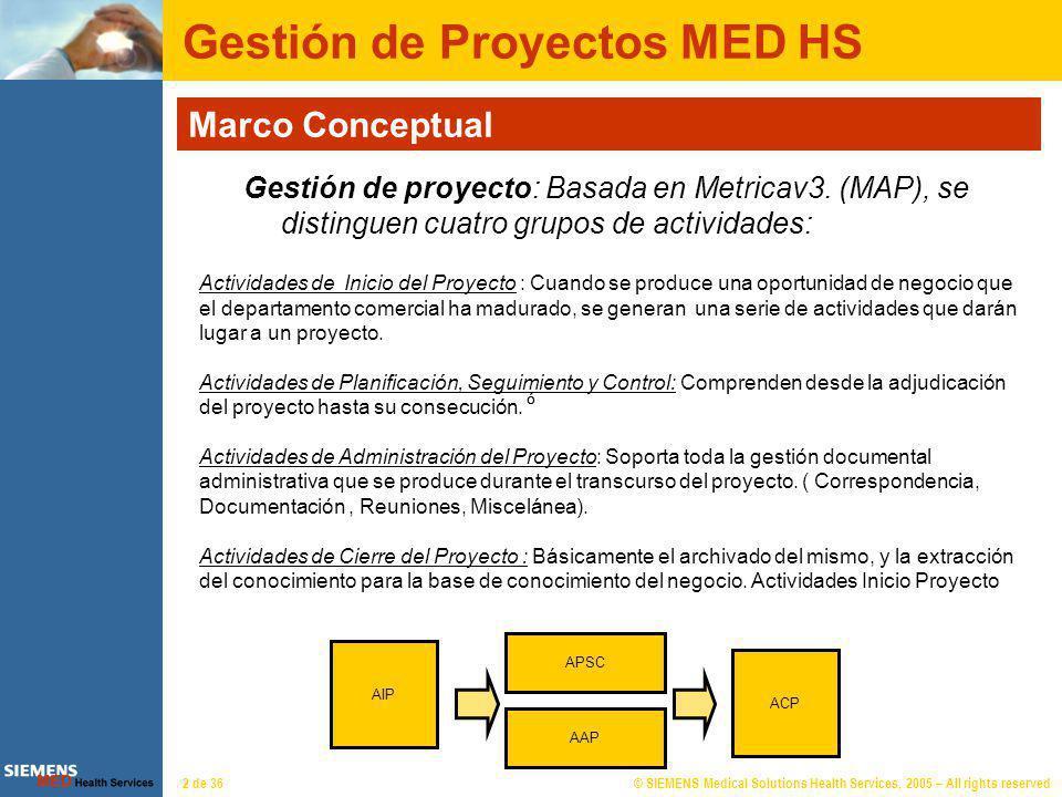 © SIEMENS Medical Solutions Health Services, 2005 – All rights reserved3 de 36 Gestión de Proyectos MED HS Desarrollo de la Oferta ó Documentación Inicio del Proyecto Tipo de DocumentoObjetivo del DocumentoCarácter del Documento Pliego -> AFSe asigna Numero de Pedido al proyecto.
