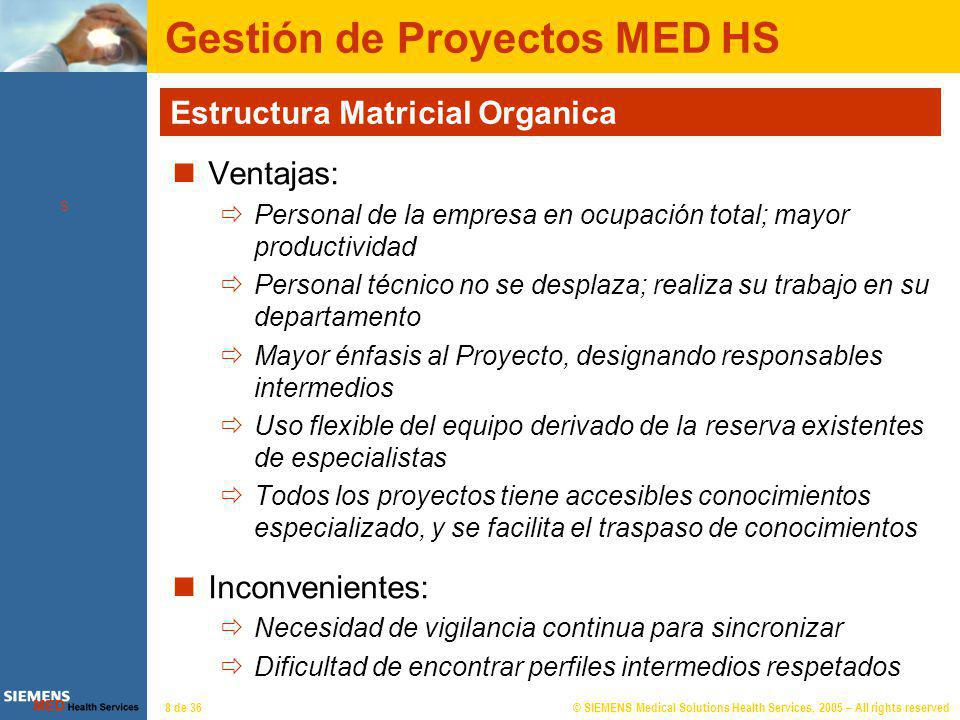 © SIEMENS Medical Solutions Health Services, 2005 – All rights reserved8 de 36 Gestión de Proyectos MED HS Estructura Matricial Organica Ventajas: Per