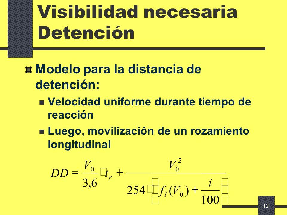 11 Visibilidades necesarias Buena anticipación de las maniobras: 10 – 12 s Cruce, o convergencia sin carril de aceleración: 6 – 8 s Percepción de dive