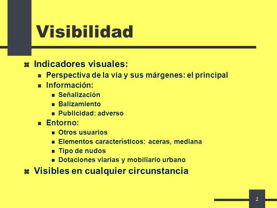 1 Parámetros básicos: la visibilidad Sandro Rocci Universidad Politécnica de Madrid