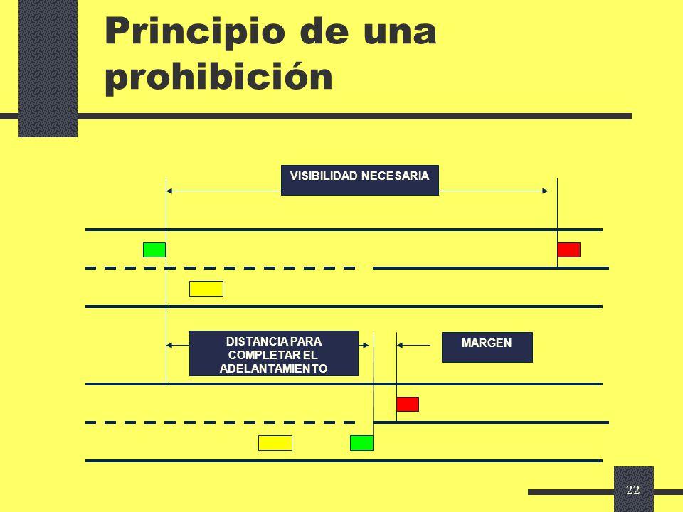 21 Proporción completada de los adelantamientos Visibilidad > 500 m: 30 – 40 % OK Visibilidad 250 – 350 m: ambigüedad insegura Visibilidad < 250 m: só