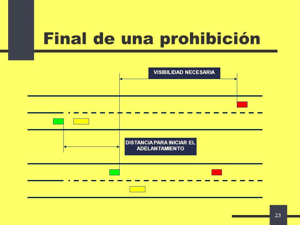 22 Principio de una prohibición MARGEN VISIBILIDAD NECESARIA DISTANCIA PARA COMPLETAR EL ADELANTAMIENTO