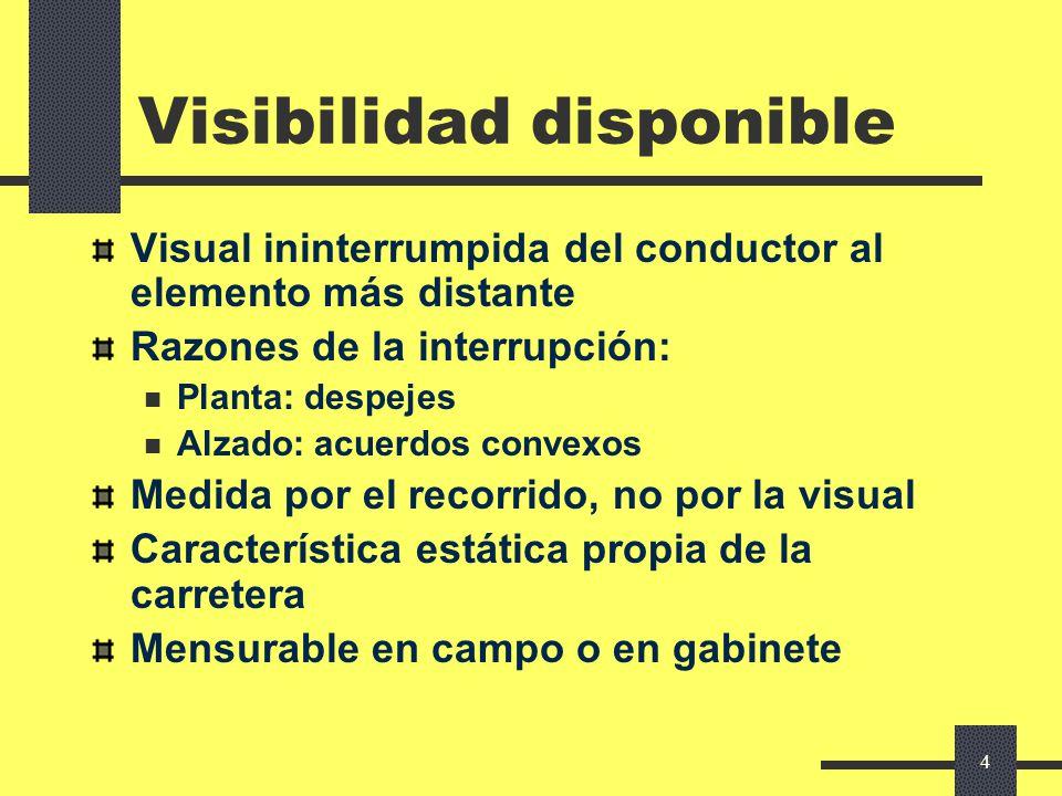 3 Consideraciones funcionales No parece clara la relación visibilidad / siniestralidad Visibilidad disponible > visibilidad necesaria para la maniobra