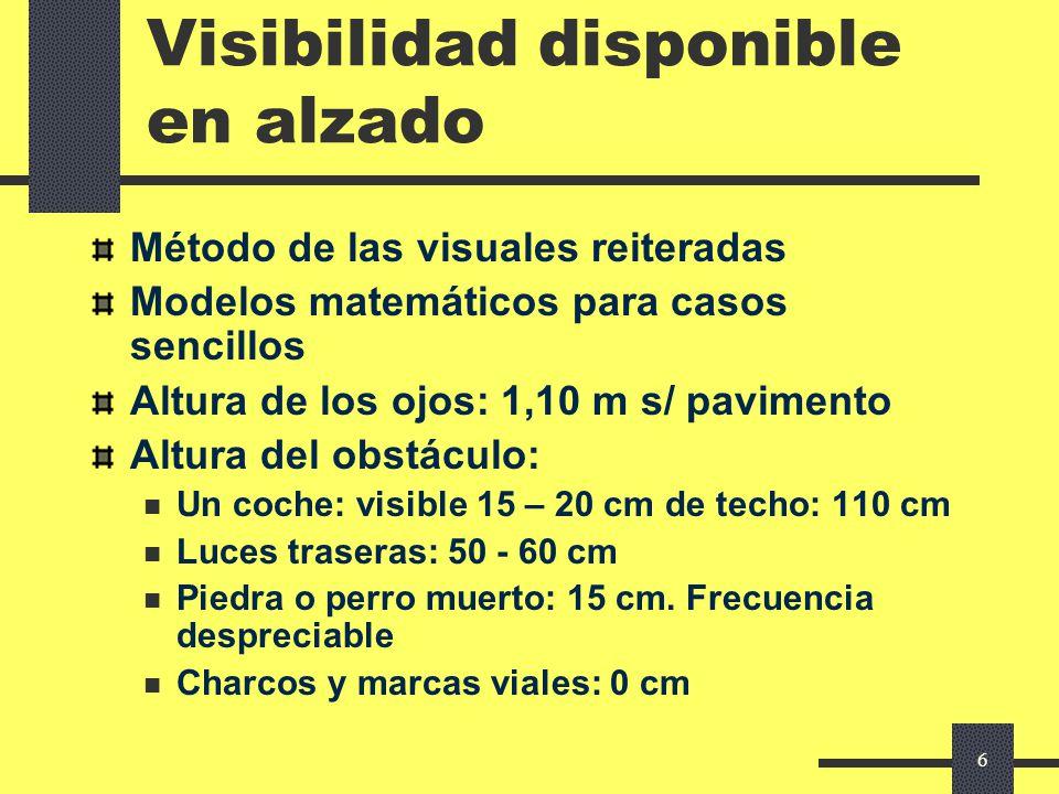 5 Visibilidad disponible en planta Despejes laterales Visuales reiteradas Modelos matemáticos en casos muy sencillos