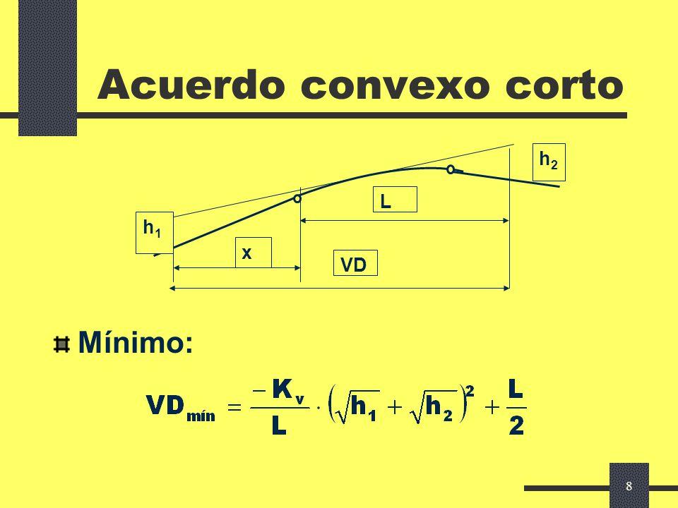 7 Acuerdo convexo largo Mínimo h1h1 xx1x1 x2x2 h' 1 iviv ieie h2h2