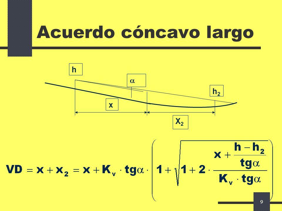 8 Acuerdo convexo corto Mínimo: h2h2 h1h1 x VD L