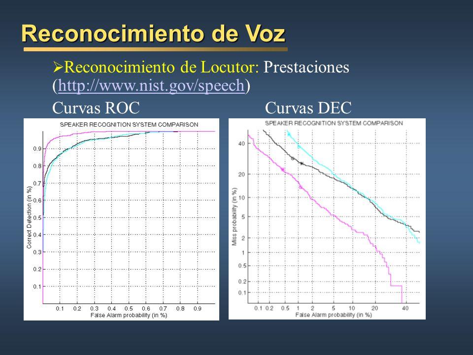 Reconocimiento de Voz Reconocimiento de Locutor: Prestaciones (http://www.nist.gov/speech)http://www.nist.gov/speech Curvas ROCCurvas DEC
