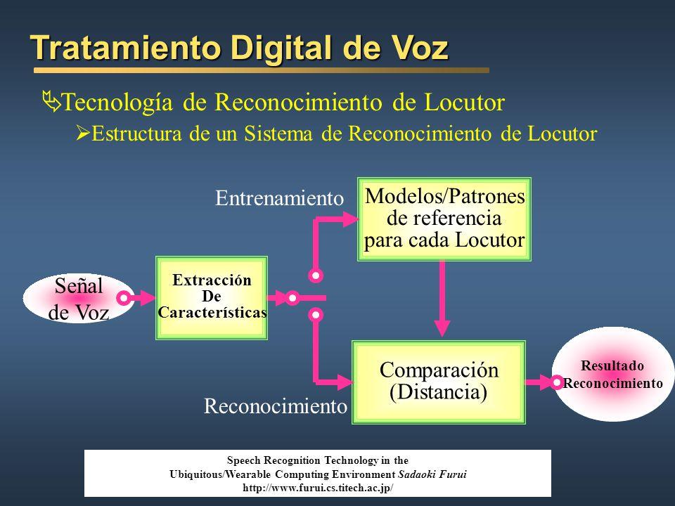 Tecnología de Reconocimiento de Locutor Estructura de un Sistema de Reconocimiento de Locutor Tratamiento Digital de Voz Resultado Reconocimiento Seña