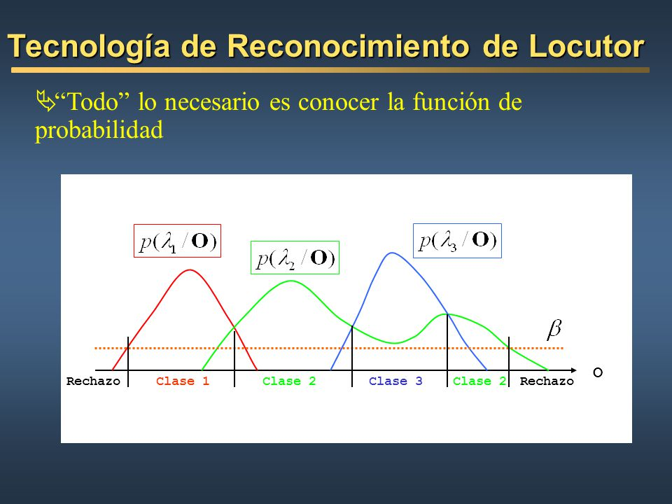 Todo lo necesario es conocer la función de probabilidad Tecnología de Reconocimiento de Locutor O RechazoClase 1Clase 2Clase 3Clase 2Rechazo