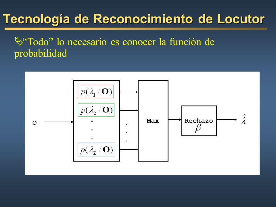 Todo lo necesario es conocer la función de probabilidad Tecnología de Reconocimiento de Locutor O............ Max Rechazo