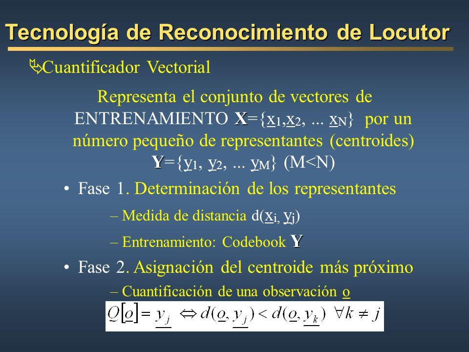 Cuantificador Vectorial Tecnología de Reconocimiento de Locutor X Y Representa el conjunto de vectores de ENTRENAMIENTO X={x 1,x 2,... x N } por un nú