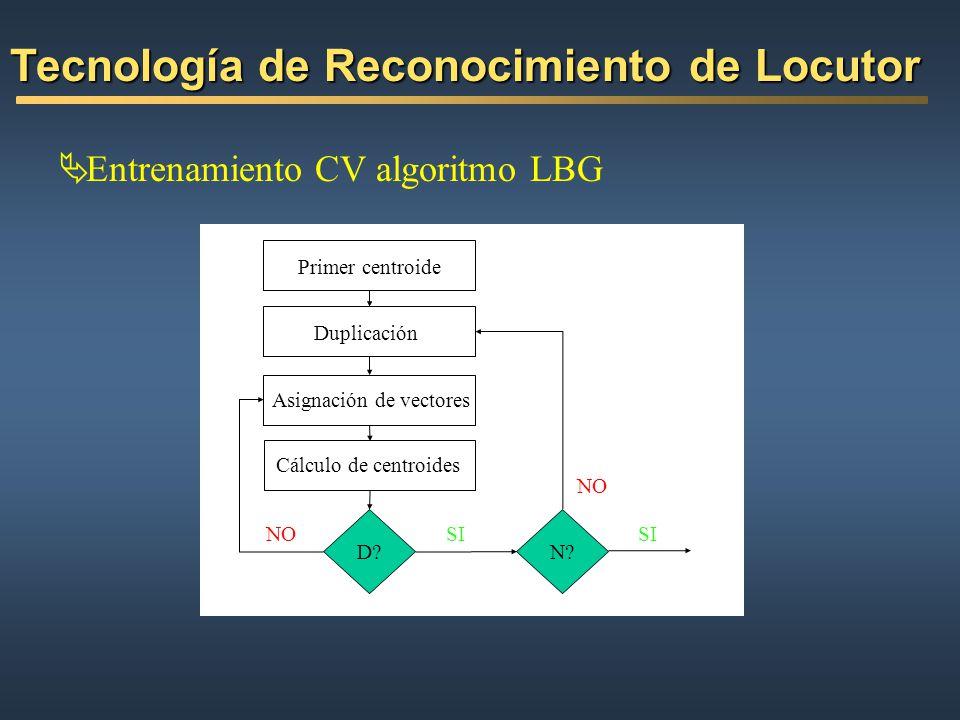 Entrenamiento CV algoritmo LBG Tecnología de Reconocimiento de Locutor Primer centroide D? N? Duplicación Asignación de vectores Cálculo de centroides