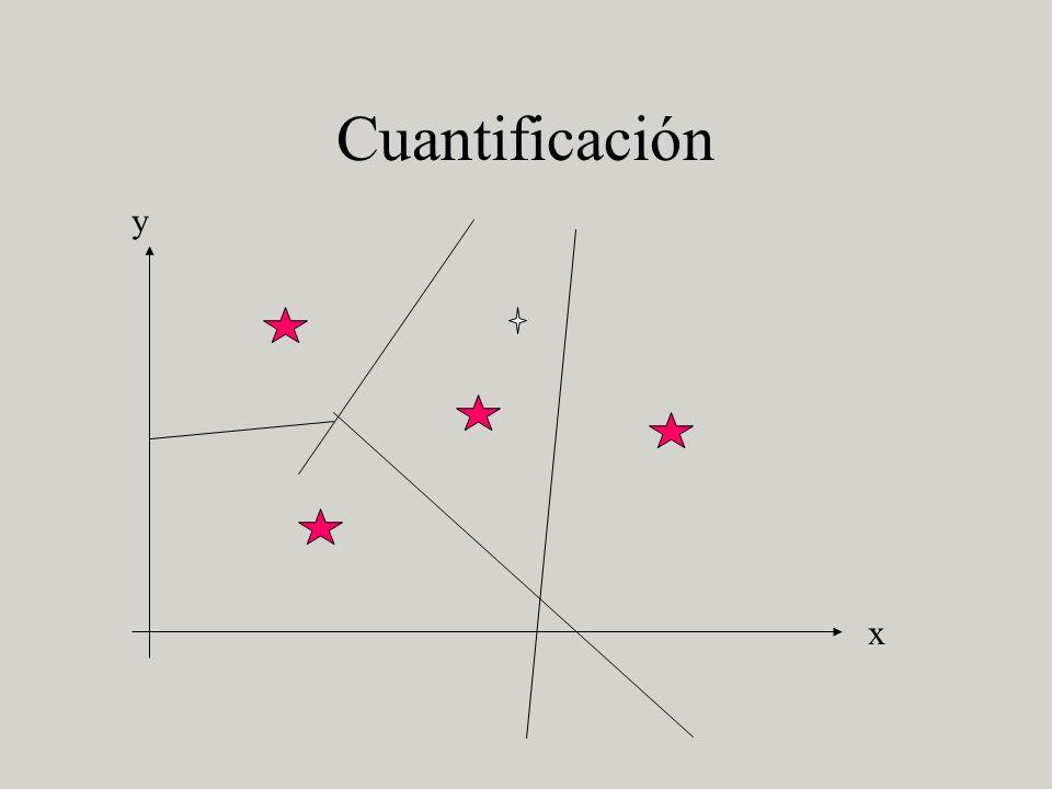Cuantificación x y