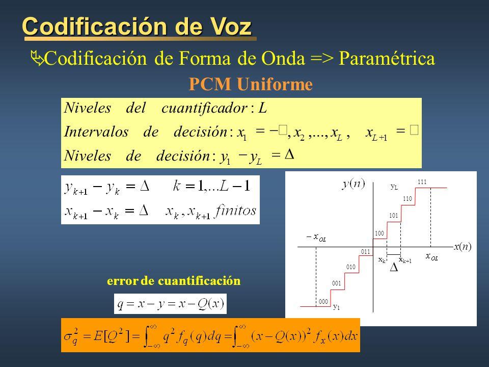 Codificación de Voz Codificación de Forma de Onda => Paramétrica PCM Uniforme error de cuantificación L LL yydecisióndeNiveles xxxxdecisióndeIntervalos LdorcuantificadelNiveles 1 121 :,,...,,: : 000 010 001 011 100 101 110 111 x(n)x(n) xkxk yLyL x k+1 y1y1