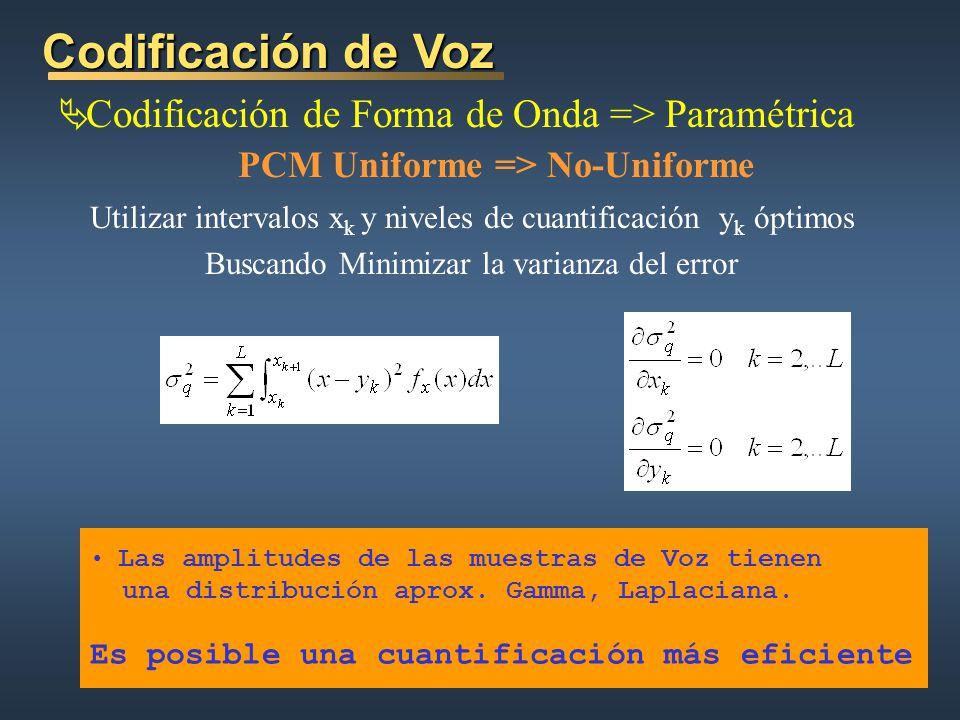 Codificación de Voz Codificación de Forma de Onda => Paramétrica PCM Uniforme => No-Uniforme Las amplitudes de las muestras de Voz tienen una distribución aprox.