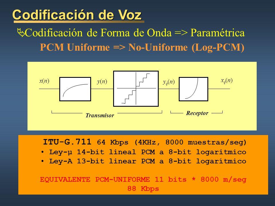 Codificación de Voz Codificación de Forma de Onda => Paramétrica PCM Uniforme => No-Uniforme (Log-PCM) x(n)x(n) y(n)y(n) yq(n)yq(n) xq(n)xq(n) Transmisor Receptor ITU-G.711 64 Kbps (4KHz, 8000 muestras/seg) Ley-µ 14-bit lineal PCM a 8-bit logaritmico Ley-A 13-bit linear PCM a 8-bit logarítmico EQUIVALENTE PCM-UNIFORME 11 bits * 8000 m/seg 88 Kbps