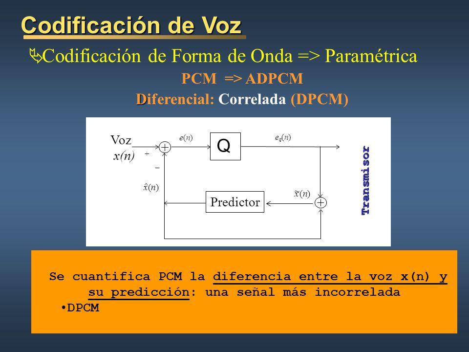 Codificación de Voz Codificación de Forma de Onda => Paramétrica PCM => ADPCM D Diferencial: Correlada (DPCM) Q + _ Voz x(n) e(n) e q (n) ()xn ~ ()xn Predictor Se cuantifica PCM la diferencia entre la voz x(n) y su predicción: una señal más incorrelada DPCM Transmisor