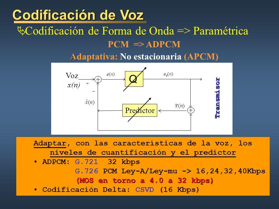 Codificación de Voz Codificación de Forma de Onda => Paramétrica PCM => ADPCM A Adaptativa: No estacionaria (APCM) Adaptar, con las características de la voz, los niveles de cuantificación y el predictor ADPCM: G.721 32 kbps G.726 PCM Ley-A/Ley-mu -> 16,24,32,40Kbps (MOS en torno a 4.0 a 32 kbps) Codificación Delta: CSVD (16 Kbps) Q + _ Voz x(n) e(n) e q (n) ()xn ~ ()xn Predictor Transmisor