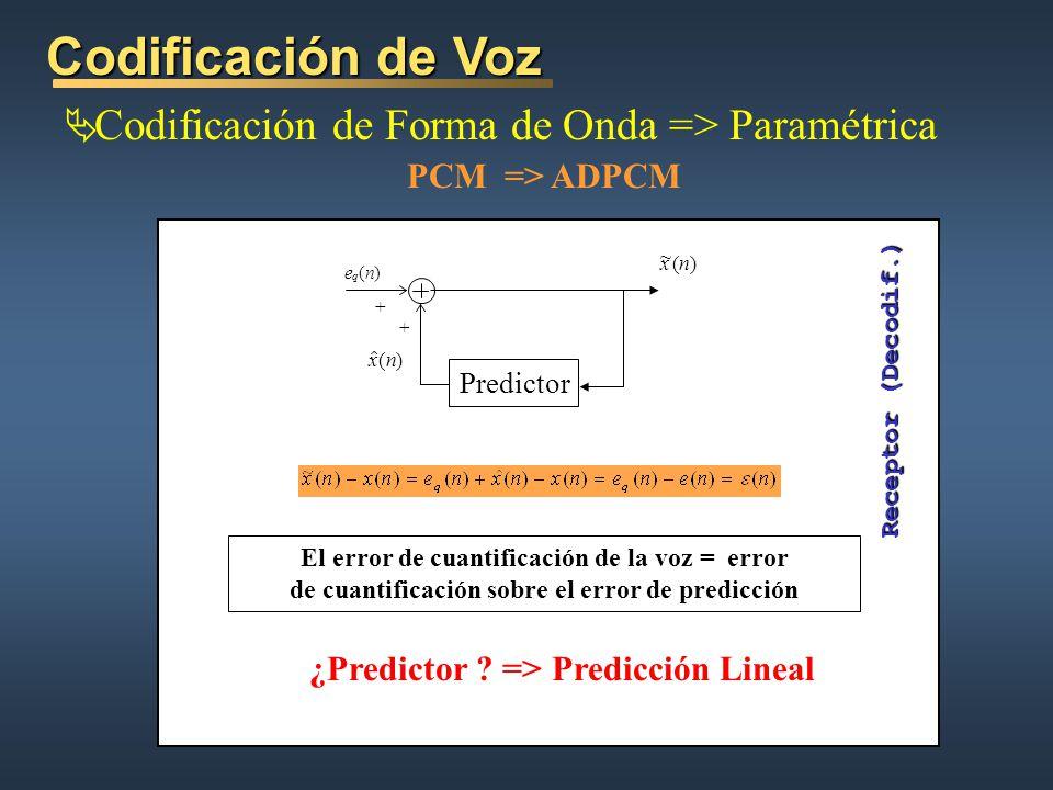 Codificación de Voz Codificación de Forma de Onda => Paramétrica PCM => ADPCM + + ()xn e q (n) ~ ()xn Predictor Receptor (Decodif.) El error de cuantificación de la voz = error de cuantificación sobre el error de predicción ¿Predictor .