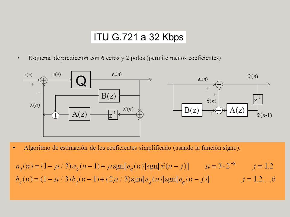 Esquema de predicción con 6 ceros y 2 polos (permite menos coeficientes) ITU G.721 a 32 Kbps Q + _ x(n) e(n) e q (n) ()xn z ~ ()xn A(z) B(z) ~ ()xn + + ()xn e q (n) z A(z) ~ (-1)xn B(z) + + Algoritmo de estimación de los coeficientes simplificado (usando la función signo).