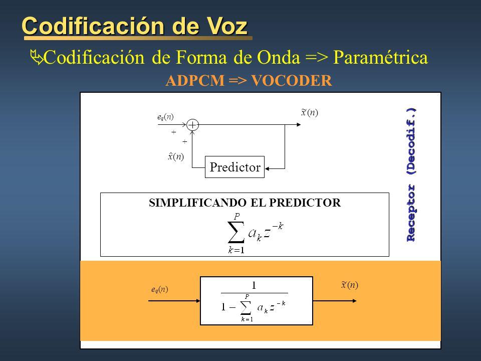 Codificación de Voz Codificación de Forma de Onda => Paramétrica ADPCM => VOCODER Receptor (Decodif.) + + ()xn e q (n) ~ ()xn Predictor SIMPLIFICANDO EL PREDICTOR e q (n) ~ ()xn