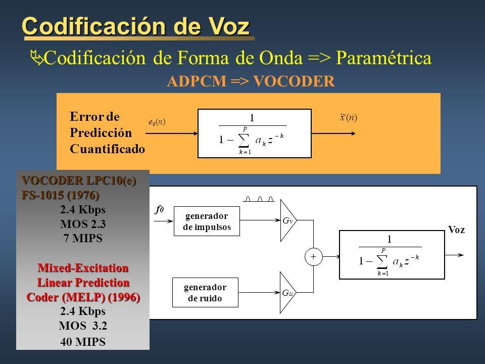 Codificación de Voz Codificación de Forma de Onda => Paramétrica ADPCM => VOCODER e q (n) ~ ()xn Error de Predicción Cuantificado f0f0 + generador de impulsos GvGv generador de ruido GuGu Voz VOCODER LPC10(e) FS-1015 (1976) 2.4 Kbps MOS 2.3 7 MIPS Mixed-Excitation Linear Prediction Coder (MELP) (1996) 2.4 Kbps MOS 3.2 40 MIPS