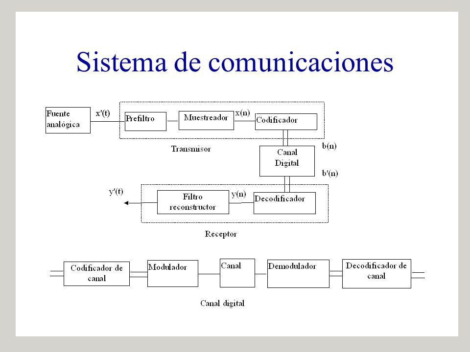 Codificación de Voz Introducción Familias de Codificadores Codificadores de Forma de Onda: Buscan preservar la forma de onda de la señal de voz Codificadores Paramétricos: Preservan las características perceptualmente relevantes de la señal de voz recurriendo a un modelo simplificado de producción de voz.