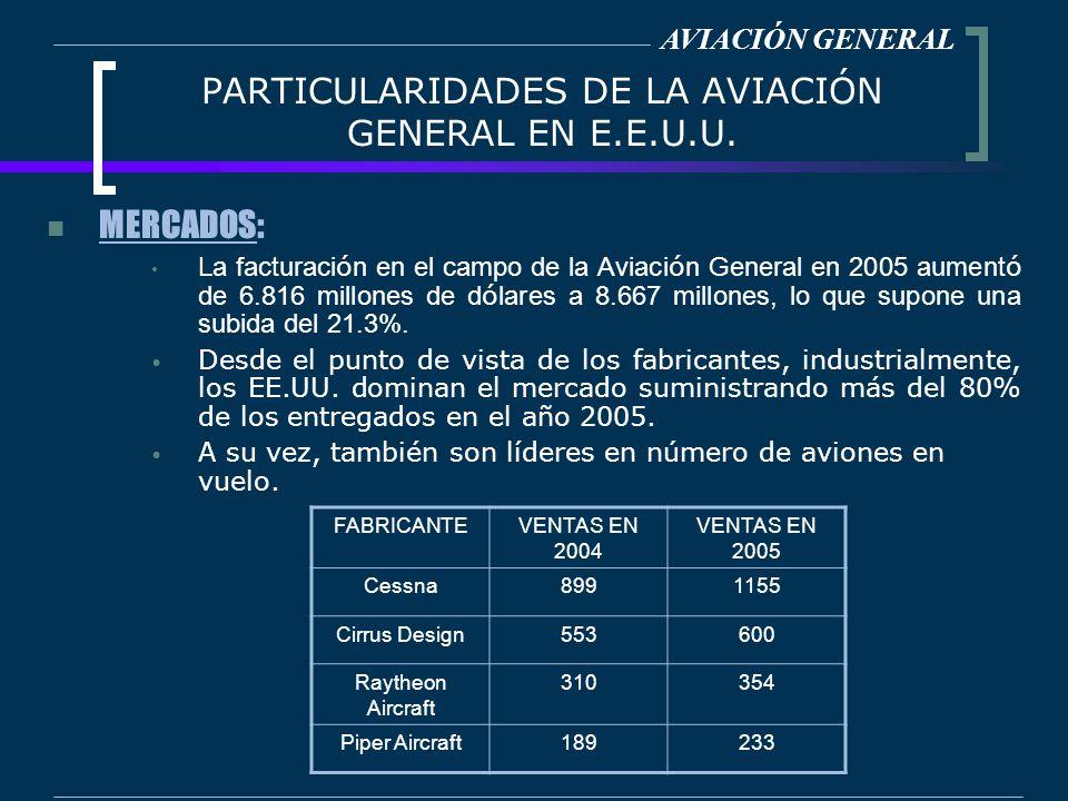 PARTICULARIDADES DE LA AVIACIÓN GENERAL EN E.E.U.U. MERCADOS: La facturaci ó n en el campo de la Aviaci ó n General en 2005 aument ó de 6.816 millones