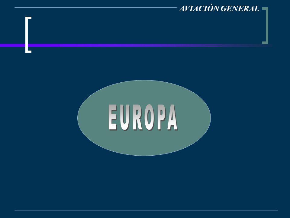 AVIACIÓN GENERAL