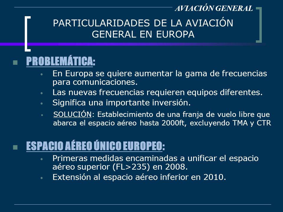 PARTICULARIDADES DE LA AVIACIÓN GENERAL EN EUROPA PROBLEMÁTICA: En Europa se quiere aumentar la gama de frecuencias para comunicaciones. Las nuevas fr