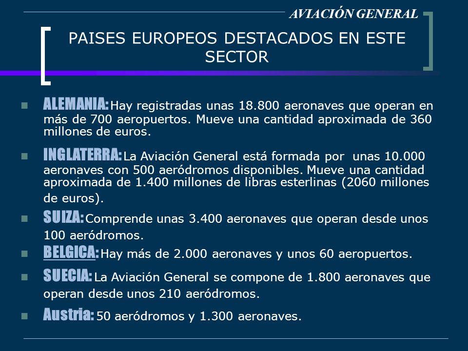PAISES EUROPEOS DESTACADOS EN ESTE SECTOR ALEMANIA: Hay registradas unas 18.800 aeronaves que operan en más de 700 aeropuertos. Mueve una cantidad apr