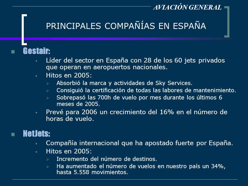 PRINCIPALES COMPAÑÍAS EN ESPAÑA Gestair: Líder del sector en España con 28 de los 60 jets privados que operan en aeropuertos nacionales. Hitos en 2005