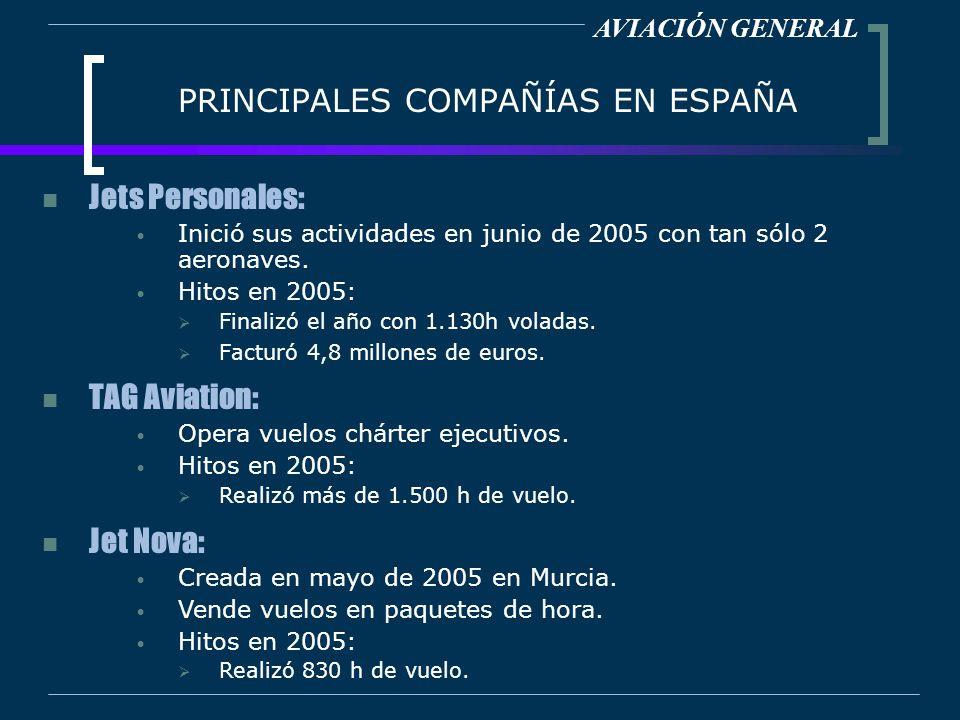 PRINCIPALES COMPAÑÍAS EN ESPAÑA Jets Personales: Inició sus actividades en junio de 2005 con tan sólo 2 aeronaves. Hitos en 2005: Finalizó el año con