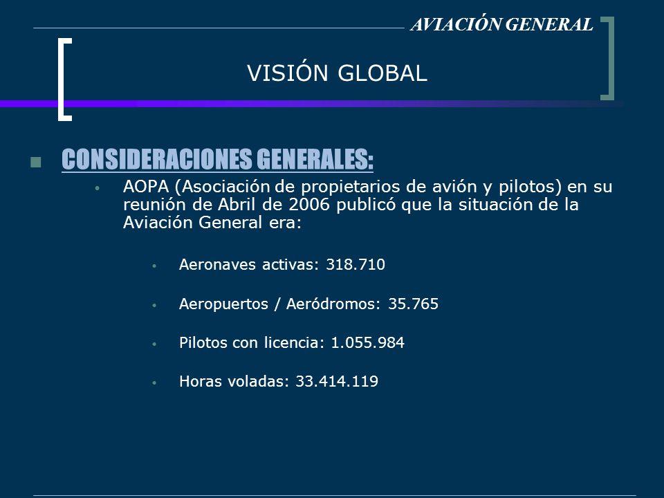 VISIÓN GLOBAL CONSIDERACIONES GENERALES: AOPA (Asociación de propietarios de avión y pilotos) en su reunión de Abril de 2006 publicó que la situación