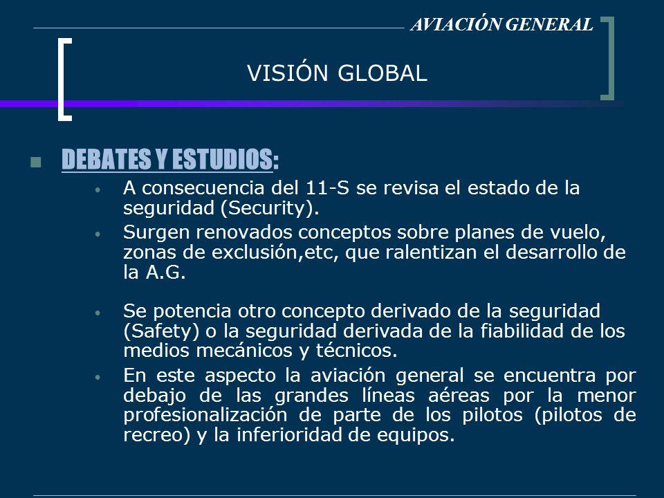 VISIÓN GLOBAL DEBATES Y ESTUDIOS: A consecuencia del 11-S se revisa el estado de la seguridad (Security). Surgen renovados conceptos sobre planes de v