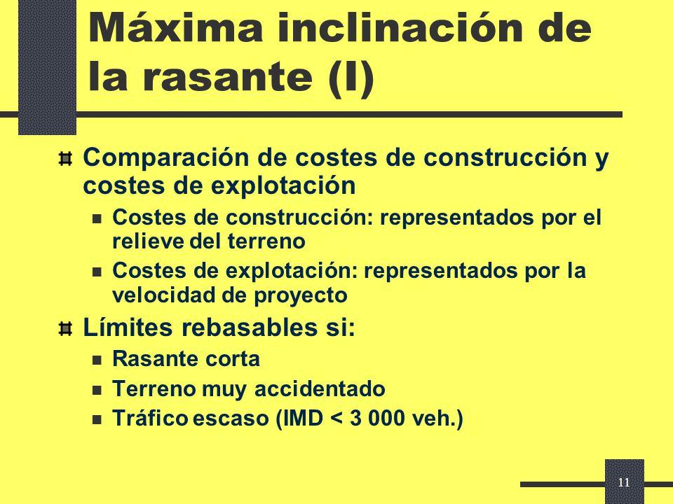 10 Inclinación máxima en pendientes Aumento insensible de la velocidad de los vehículos Túneles (i > 4 – 5 %) Diferencia de velocidades entre vehículos pesados y ligeros: Alcances Necesidad de lechos de frenado