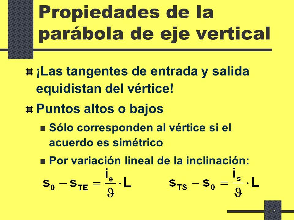 16 El parámetro del acuerdo Variación lineal de la inclinación con el recorrido: K v /100 es la s que hay que recorrer para que Longitud