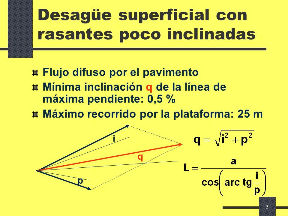 5 Desagüe superficial con rasantes poco inclinadas Flujo difuso por el pavimento Mínima inclinación q de la línea de máxima pendiente: 0,5 % Máximo recorrido por la plataforma: 25 m i p q