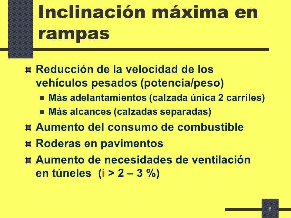 8 Inclinación máxima en rampas Reducción de la velocidad de los vehículos pesados (potencia/peso) Más adelantamientos (calzada única 2 carriles) Más alcances (calzadas separadas) Aumento del consumo de combustible Roderas en pavimentos Aumento de necesidades de ventilación en túneles (i > 2 – 3 %)